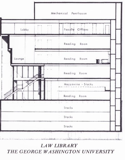 An architect's section image from the northern perspective (1965).